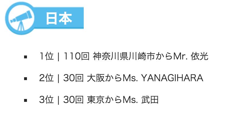 台湾観光局、一番多く台湾を訪問した外国人にホテル10泊をプレゼント!最多の日本人は100回越えも