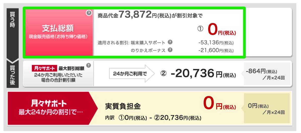 ドコモ、MNPで端末代割引の「のりかえボーナス」を期間限定で2倍に!Xperia Z4やiPhone 6は本体代一括0円に