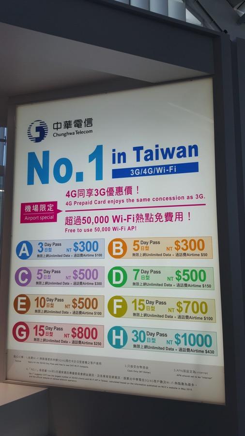 中華電信の料金プラン