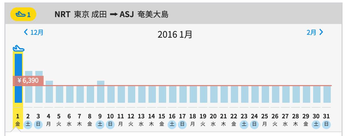 バニラエア:成田 - 奄美大島の最低価格検索