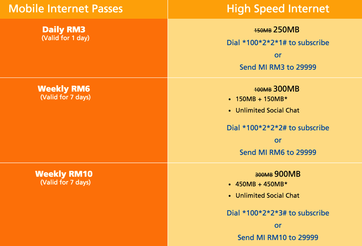 Maxisのインターネット接続プラン