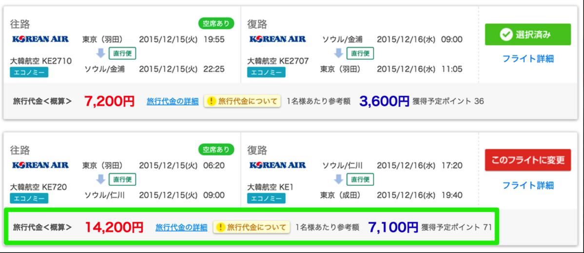 JTB海外ダイナミックパッケージ:羽田発/ソウル 1泊2日が14,200円(二人分)