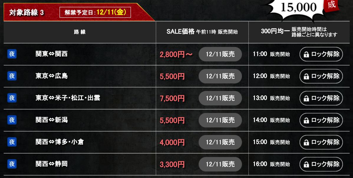 12月11日(金)発売分