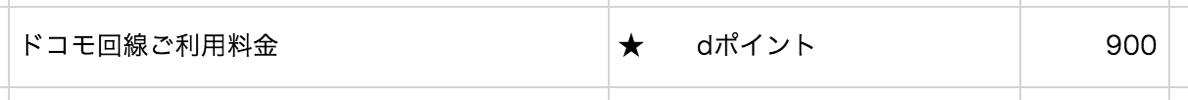 dカード&iDを活用:1カ月でdポイントを3,000ポイント以上獲得
