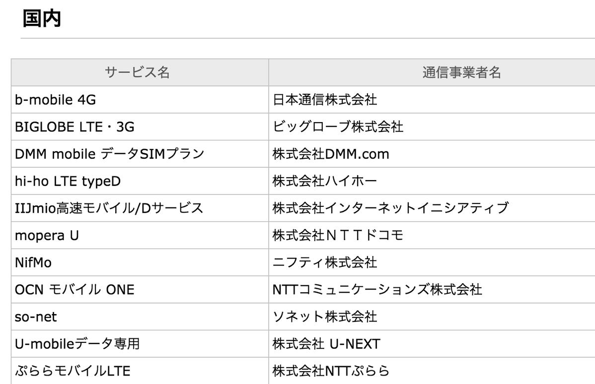 モバイルWi-Fiルータ「MR04LN」利用開始から6カ月でのレビュー