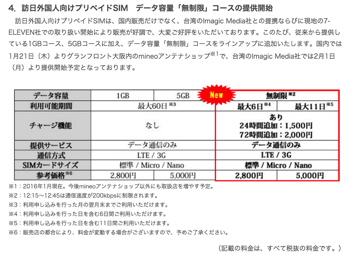 mineo、訪日外国人向けにデータ容量無制限のプリペイドSIMを発売 – お昼時間帯は200kbpsに制限