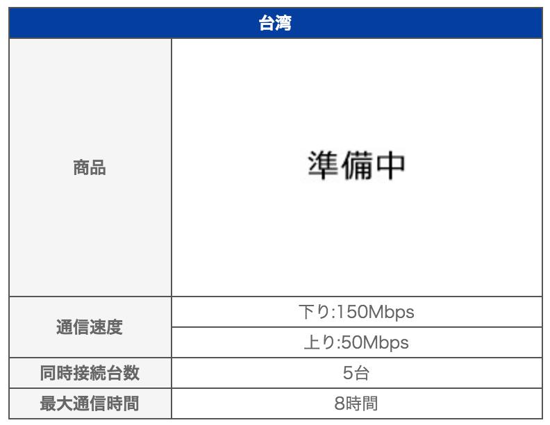 テレコムスクエア、台湾向け4G LTE対応Wi-Fiルータレンタルを開始、レンタル料金は1日700円