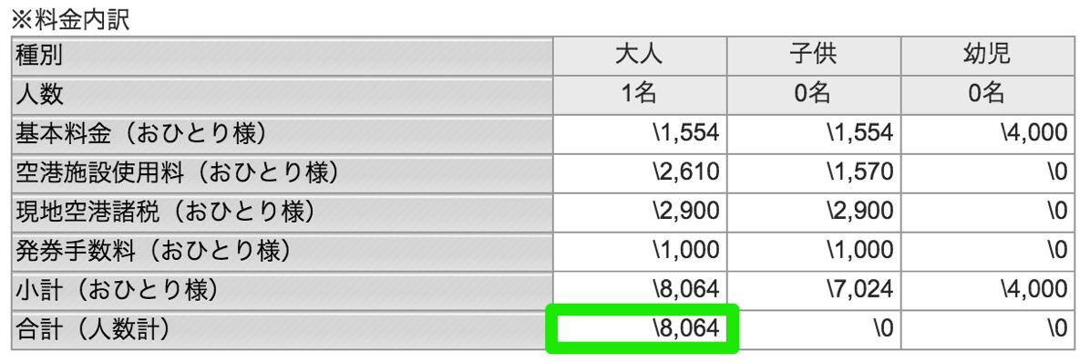 ティーウェイ航空:成田-仁川が片道777円!