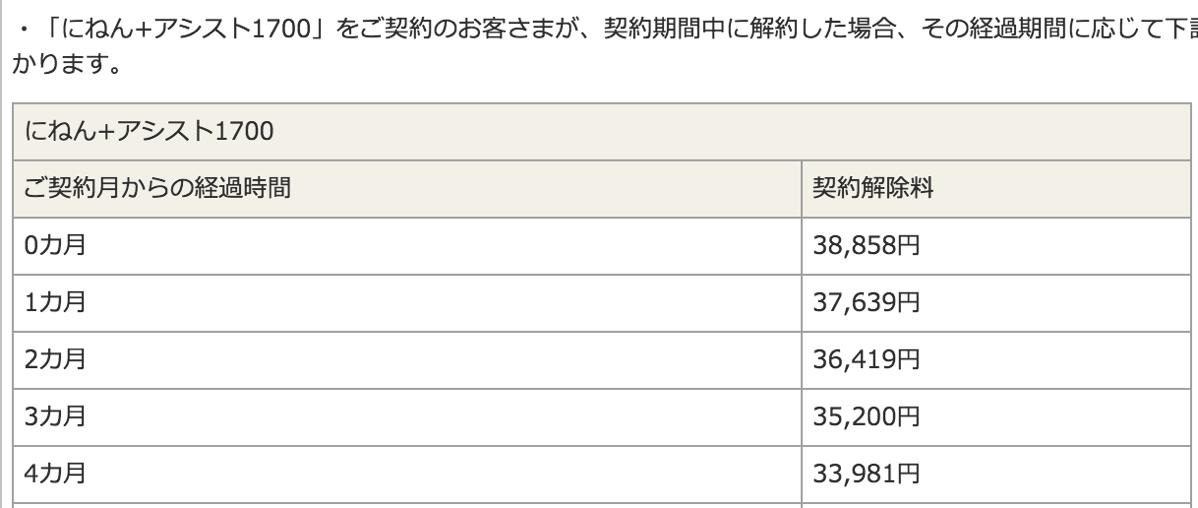Yahoo!Wi-Fi、GL10Pが1年間月額1,980円の特別プラン – Yahoo!プレミアムユーザ限定、解除料は最大3.8万円