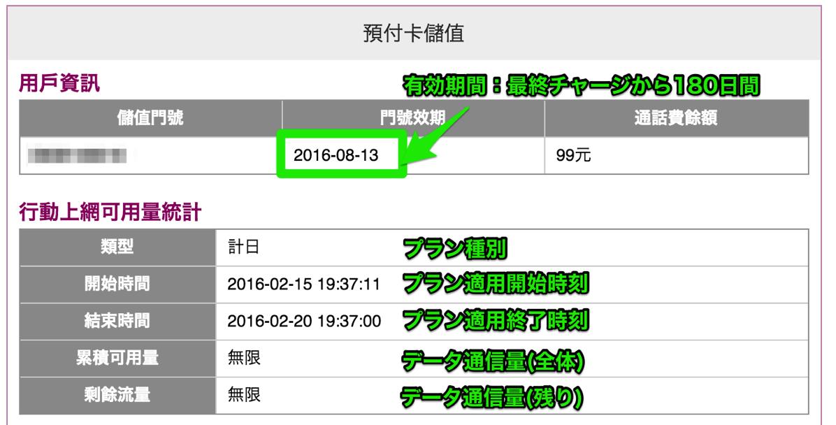 預付卡儲值 台灣之星TSTAR