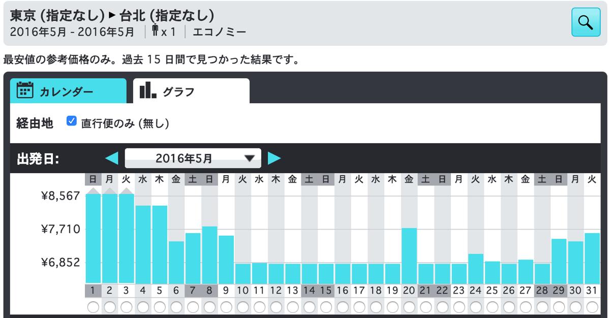 スカイスキャナー:東京 → 台北の検索結果