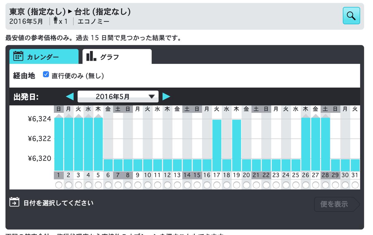スカイスキャナー:東京 → 台北の最安値検索結果