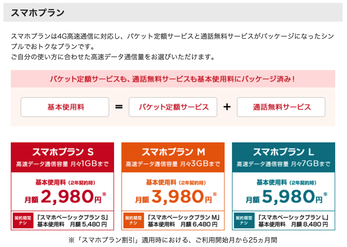 ワイモバイルの「iPhone 5s」は安いのか?を考える – SIMロックありで本体代58,800円(税別)から