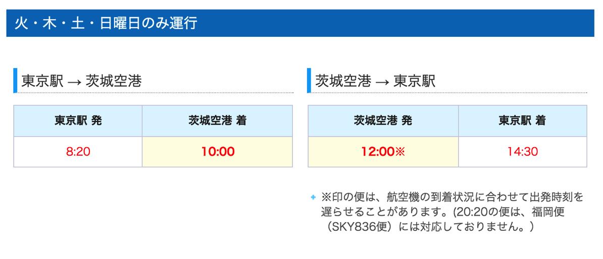 東京駅と茨城空港間のバスが3月15日より増便 – Vエアの茨城-台北線に接続