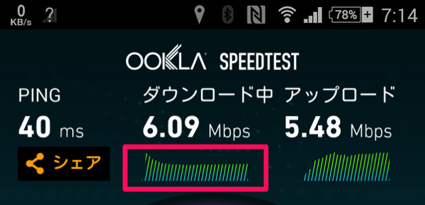WiMAX 2+:速度制限時の通信状況