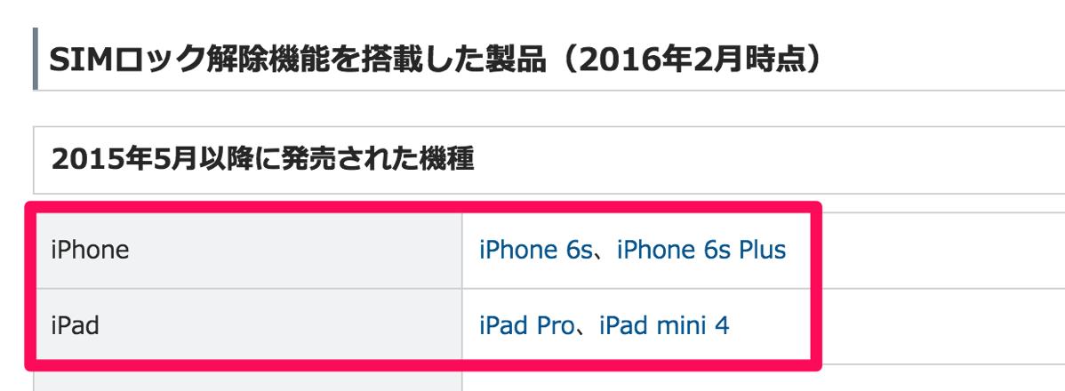 iPhone 6s/6s PlusのSIMロック解除受付は3月23日(水)から – 各キャリアのSIMロック解除手順・条件のまとめ