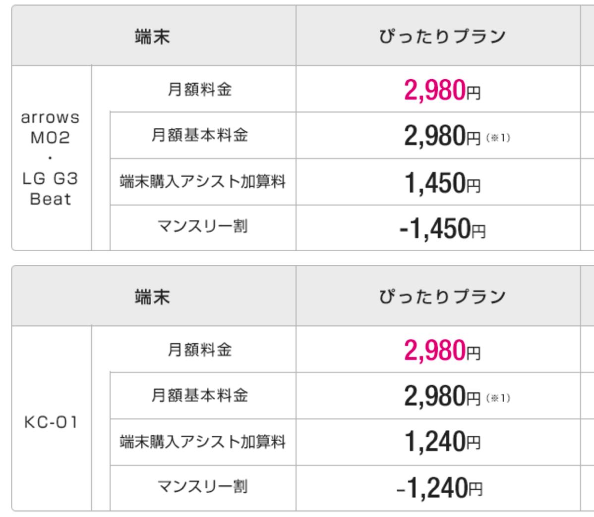 UQ、旅行券5万円分やUQ mobile対応のZenPad 7.0があたるキャンペーン開催!UQサービス契約者以外も応募ok