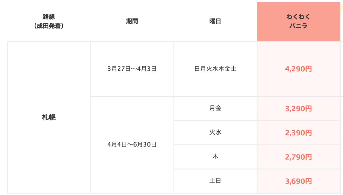 成田-札幌線のセール価格