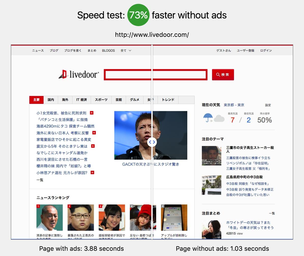 広告ブロックの除外リストに追加されているライブドアを表示