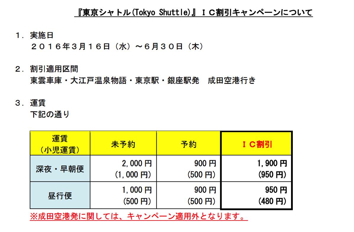 京成バス、成田空港発着の高速バスで交通系ICカード支払に対応、東京シャトル向け無料Wi-Fi試験提供を開始