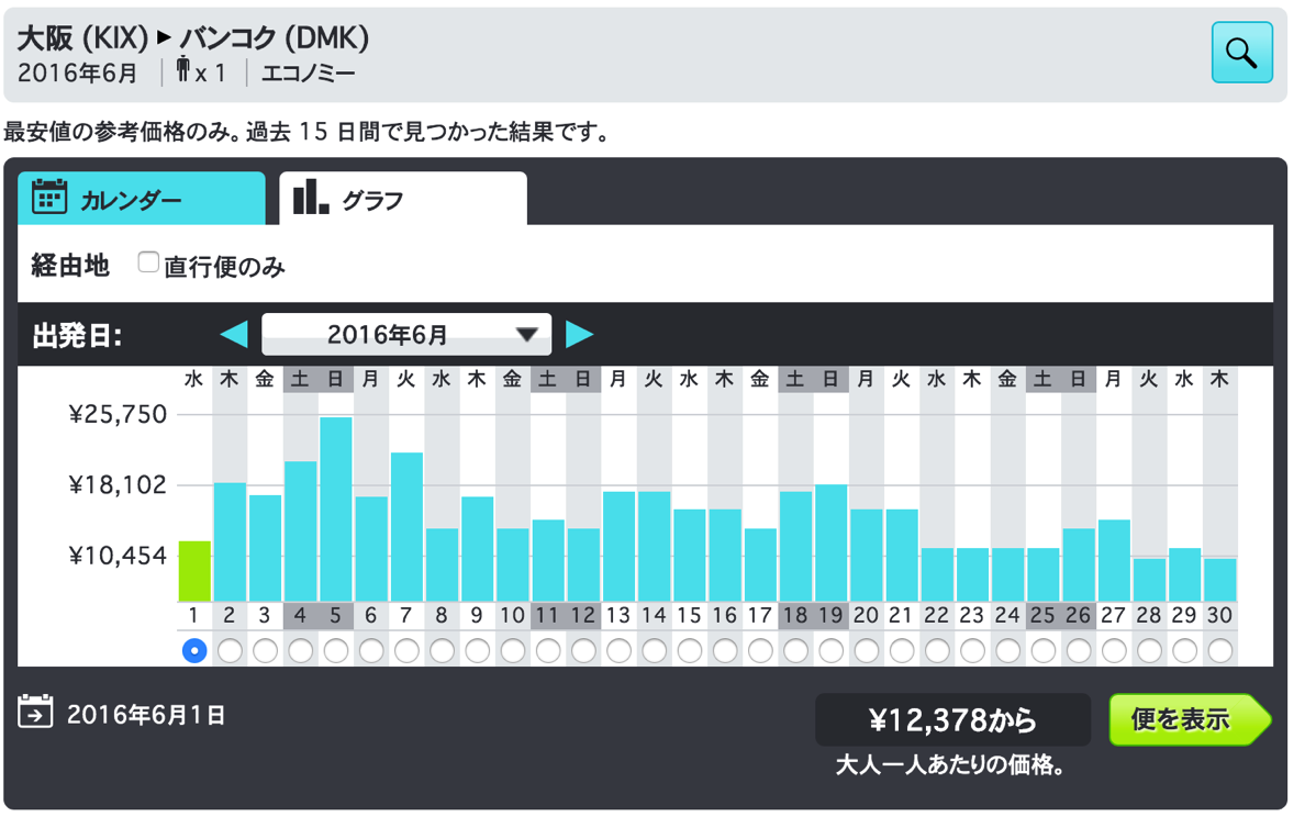 スカイスキャナー:関空 → バンコクの最低価格検索