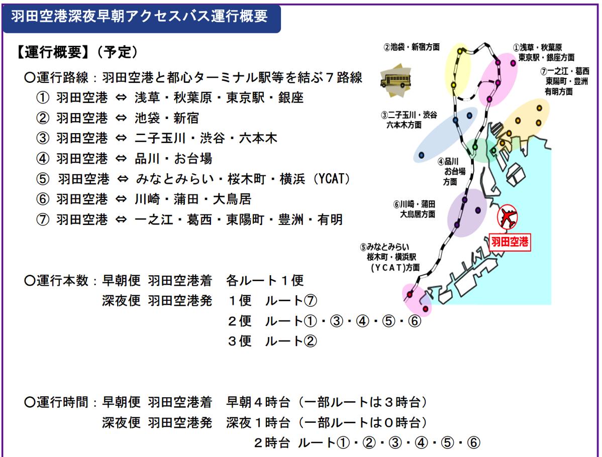 羽田空港の深夜早朝バス、2016年度も継続運行へ – 増便や路線拡大はなし