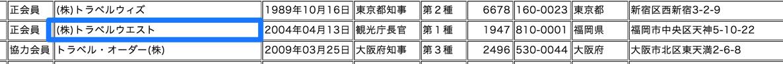 リアルチケット:日本旅行業協会会員
