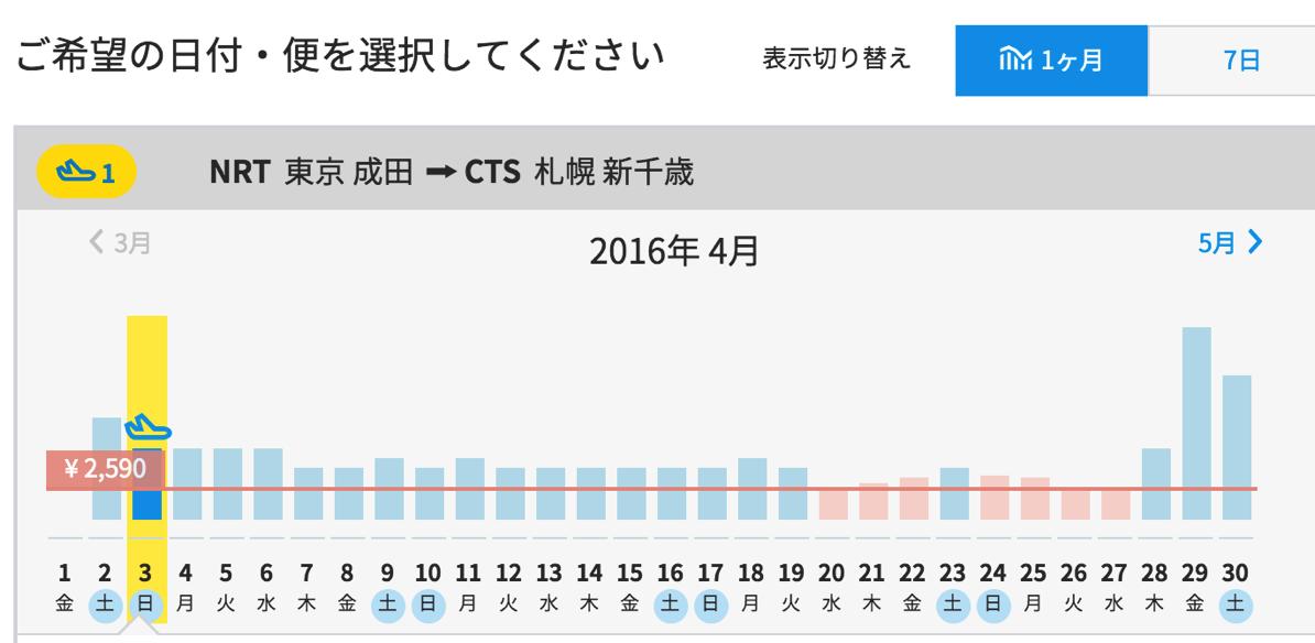 バニラエア:最低価格検索(成田 → 札幌の例)