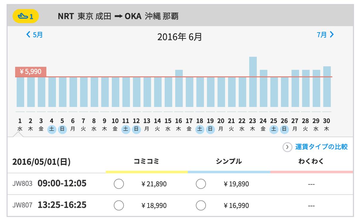 バニラエア:成田→沖縄の最低価格検索