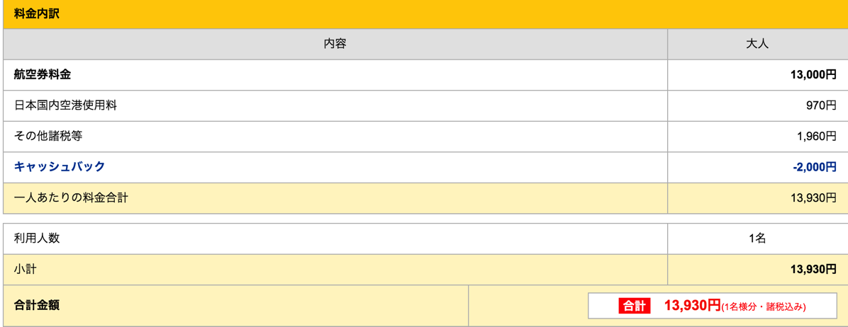 福岡 - マカオは最安価格で12,930円に(Surprice)