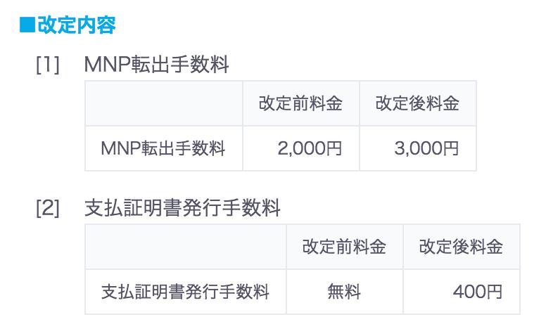 KDDIがMNP転出手数料を税別3,000円に値上げ – 2016年5月17日以降転出分より適用