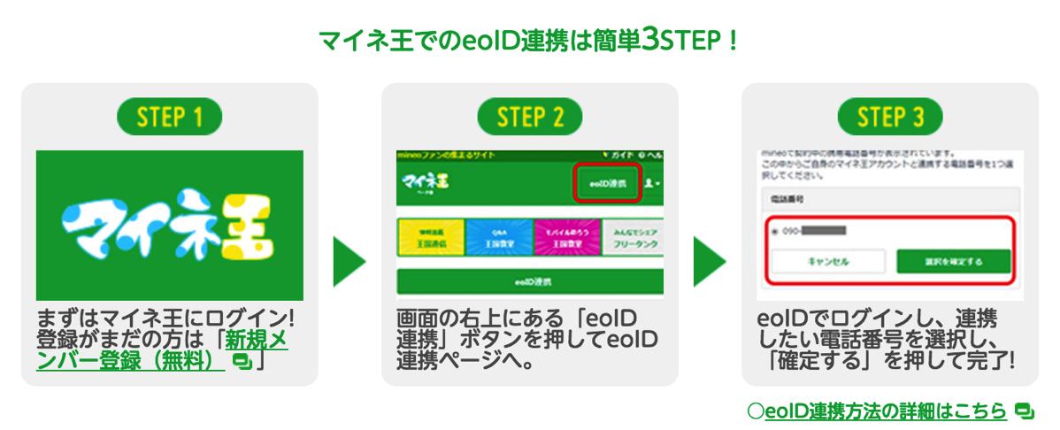 mineo、エントリーコードプレゼント・2,000円分ギフト券プレゼントはマイネ王のアカウント作成&eoID連携が必須