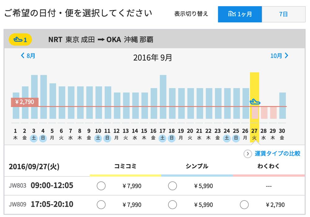 バニラエア:成田→那覇の最安値検索