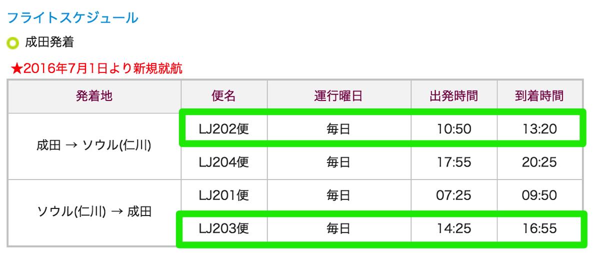 ジンエアー:成田-ソウル(仁川) 時刻表