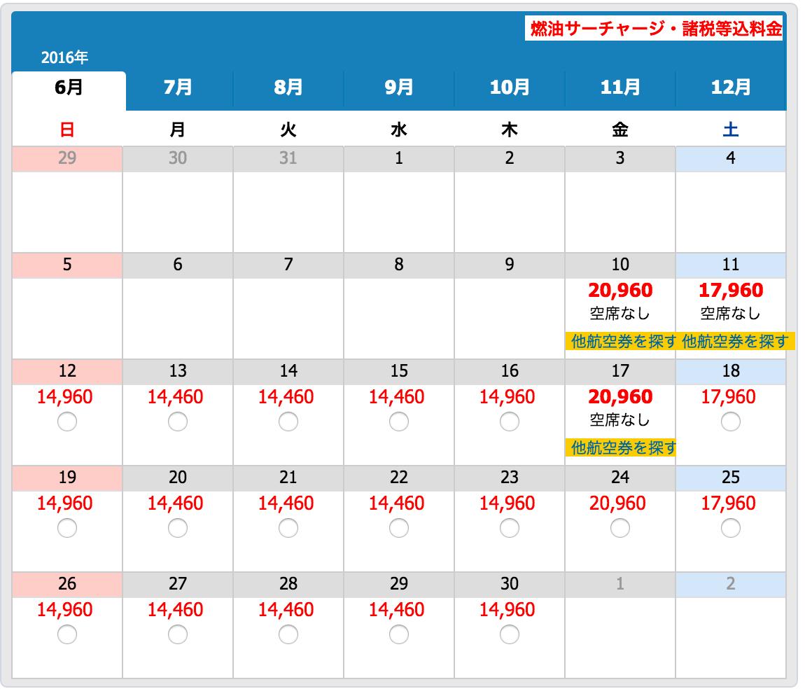 成田-ソウルの海外航空券価格(例)