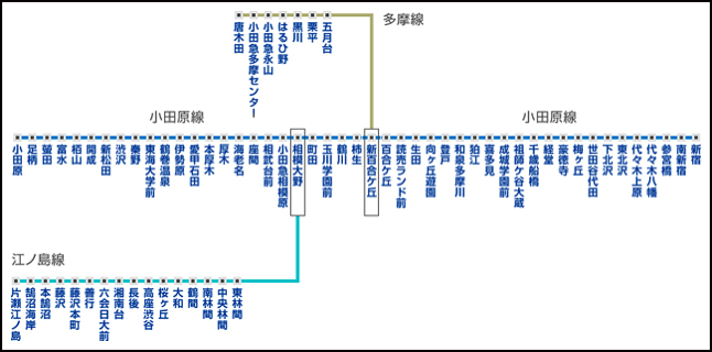 UQ、小田急線のWiMAX 2+エリア整備を完了!新宿・東北沢・下北沢・世田谷代田・成城学園前駅をエリア化