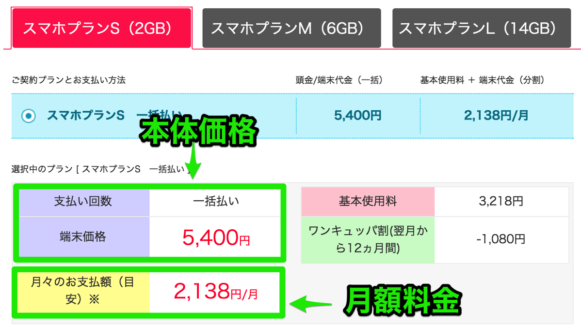 Nexus 5:本体価格&月額料金