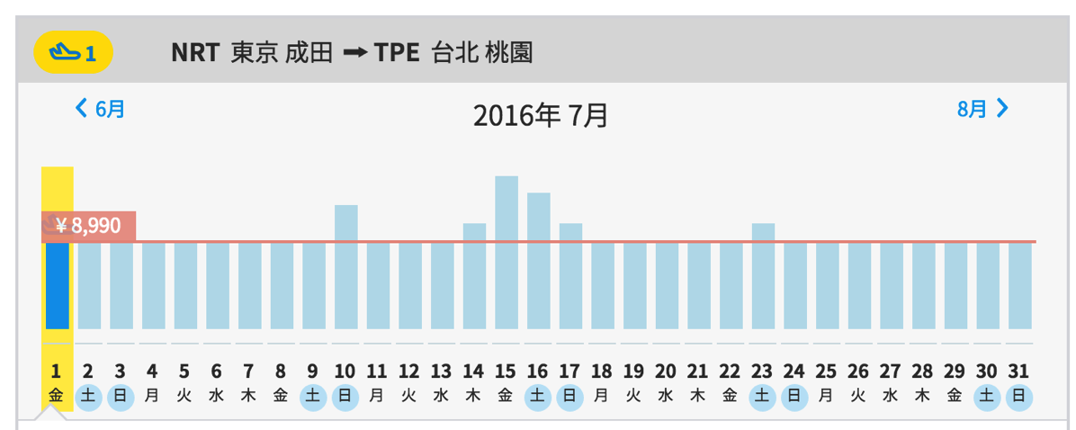 バニラエア:成田→台北の最安値検索結果