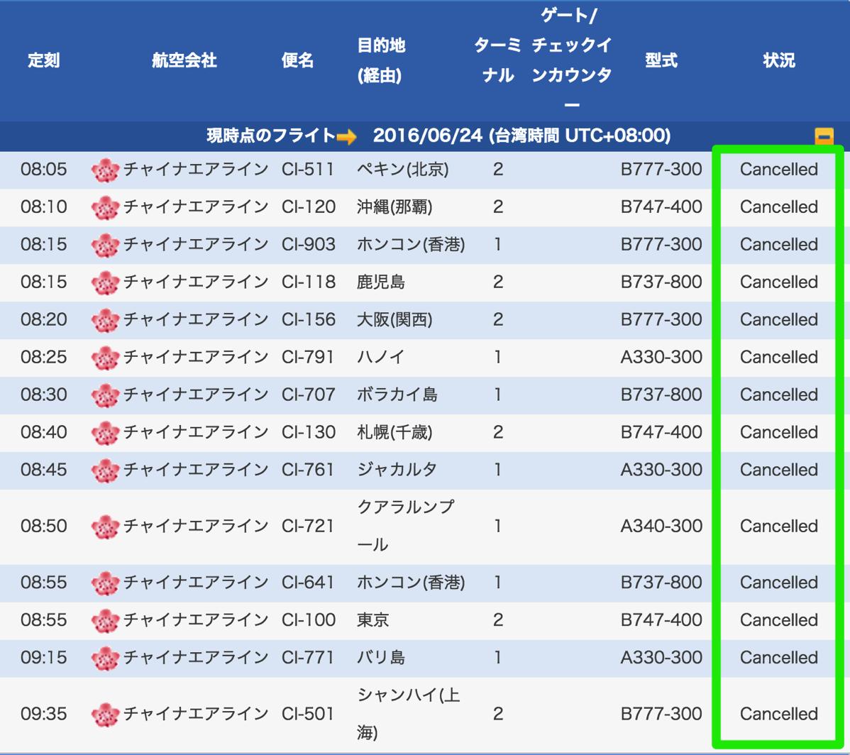 中華航空がストライキ突入、24日(金)の台北発全便が欠航に