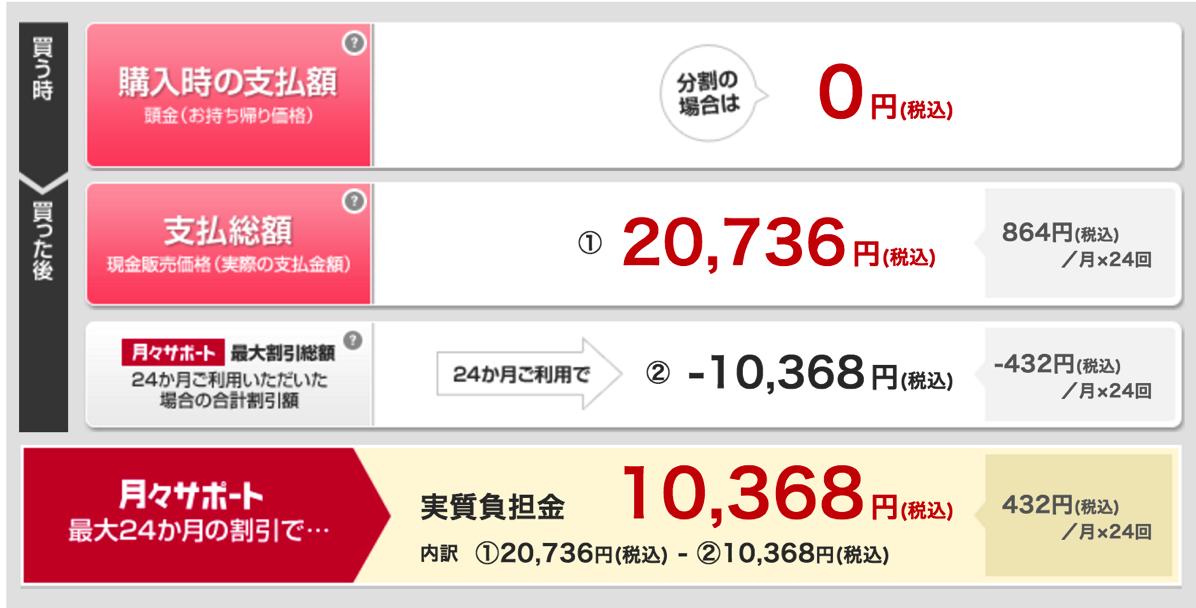 HW-01H:実質価格は1万円