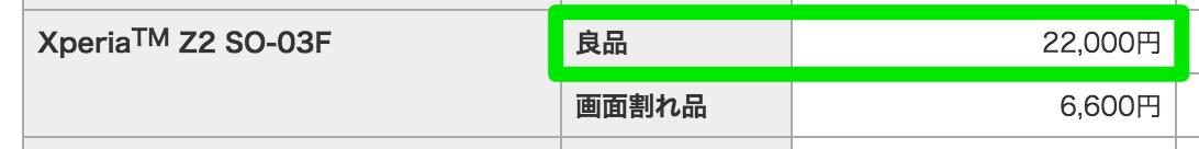 Xperia Z2 SO-03Fの下取り価格が22,000円に(良品)