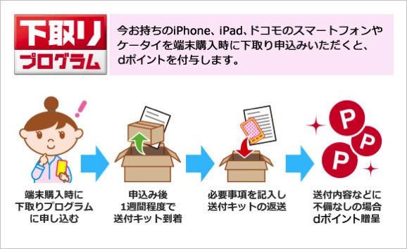 ドコモの下取りプログラムは回線解約済みドコモ端末も下取り・買取の対象 – 二年前のAndroidスマホや他社iPhone 5が2.2万円相当に