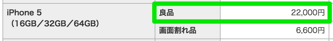 2012年モデル「iPhone 5」の下取りが22,000円