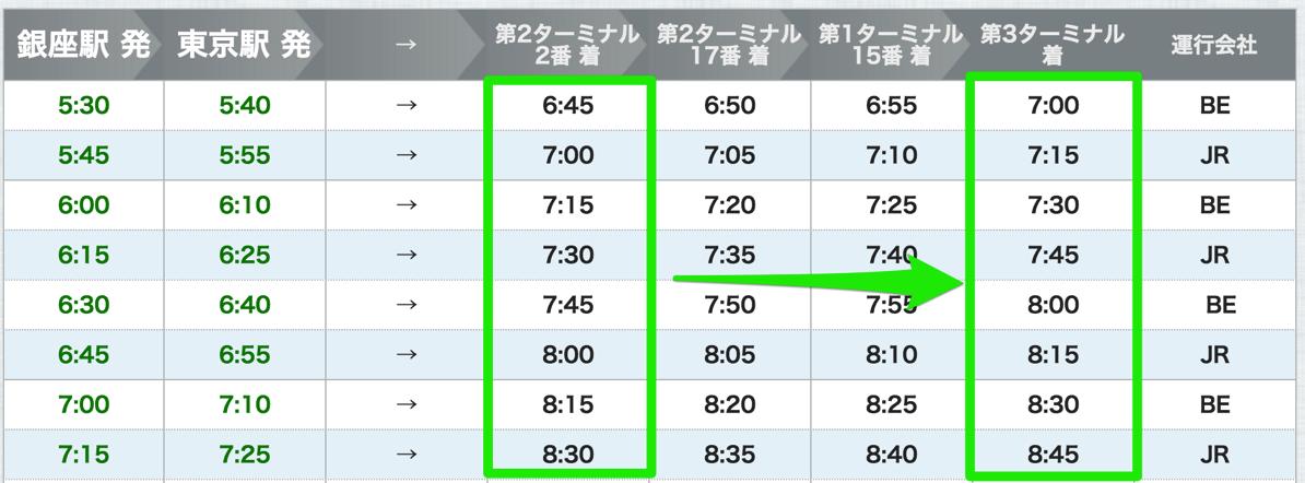 THEアクセス成田時刻表