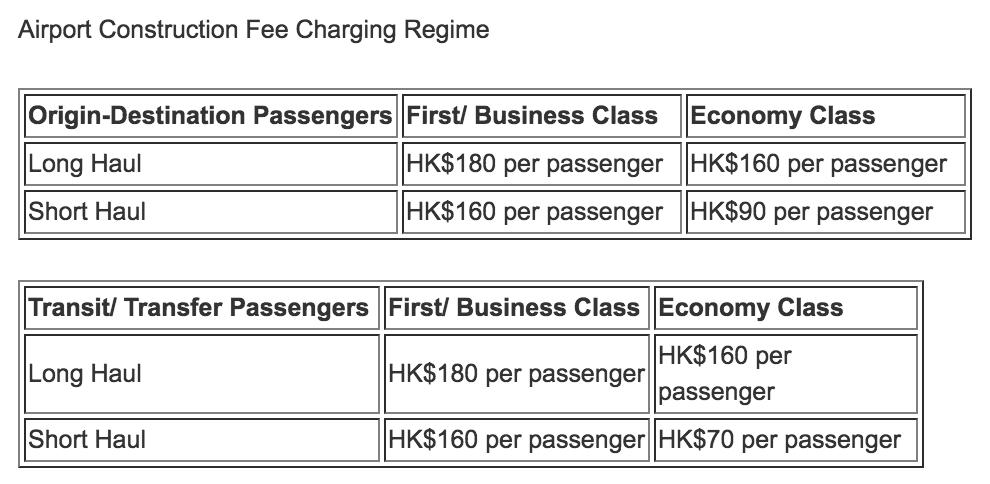 香港空港:空港建設費の料金