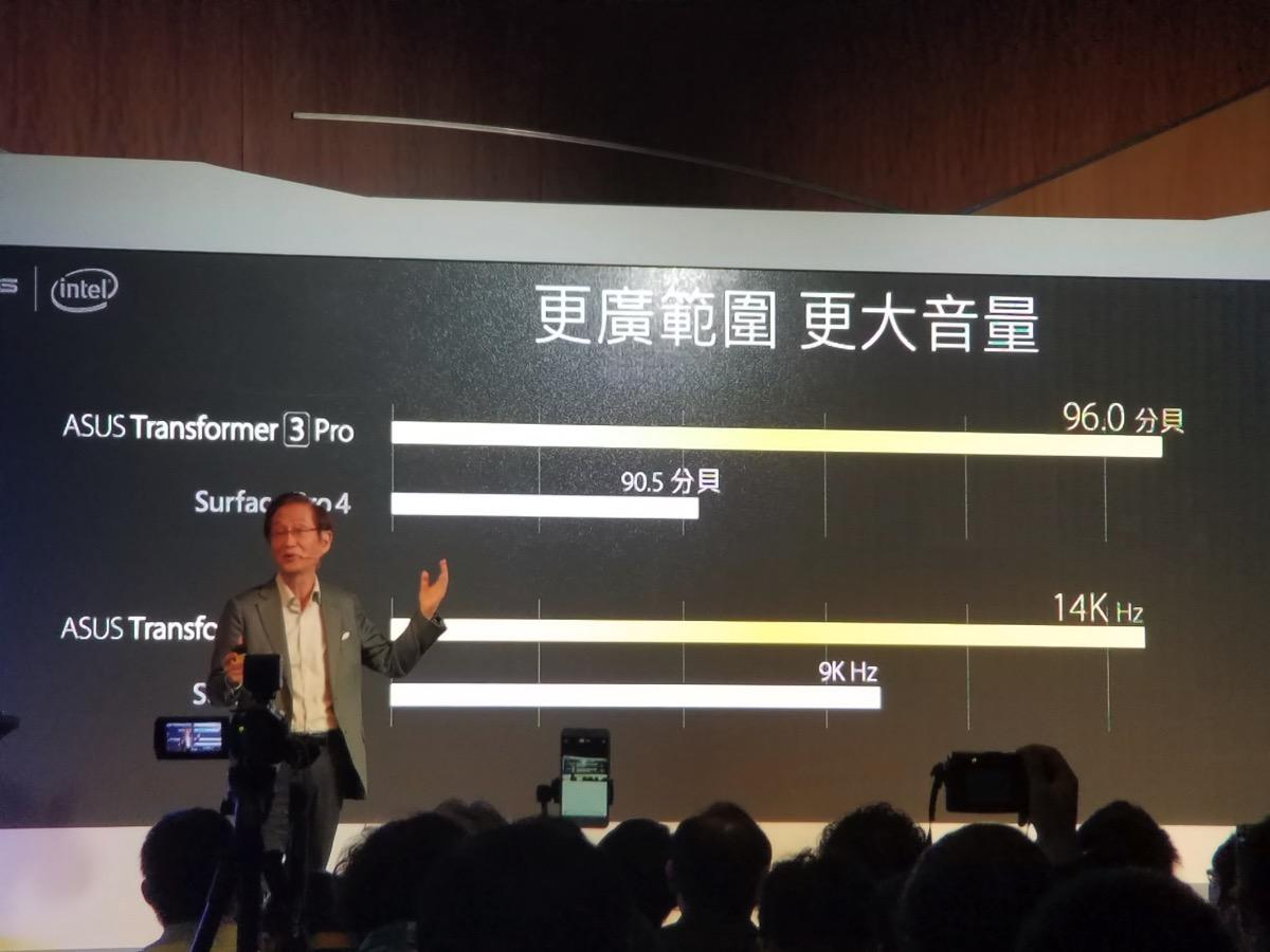 Surface Pro4と比較した際のメリットがアピール