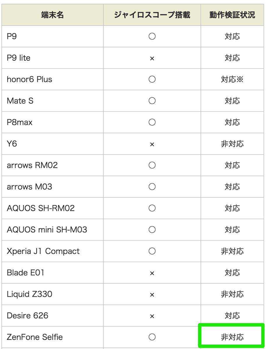 楽天モバイル:販売中のSIMフリースマホのPokémon GO対応状況を発表 – ZenFoneシリーズは非対応機種が多数