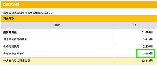 Surprice:一人あたり3,000円割引が適用されている