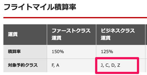 JALマイルは125%付与