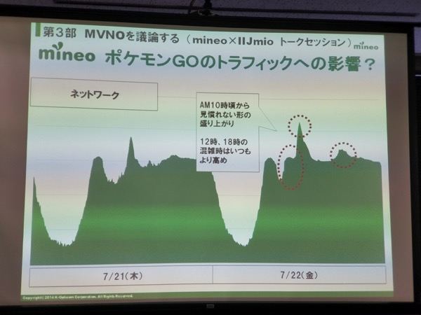 mineo、直近のネットワーク増強予定を報告 Pokémon GOは「トラフィック影響小さい」
